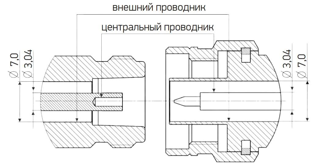 Соединители N и III, розетка и вилка, переход серии ADP1A
