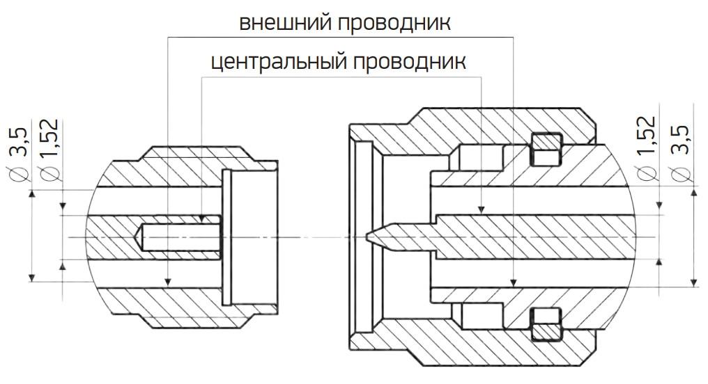 Соединители 3,5 мм и IX, розетка и вилка, переход серии ADP1A
