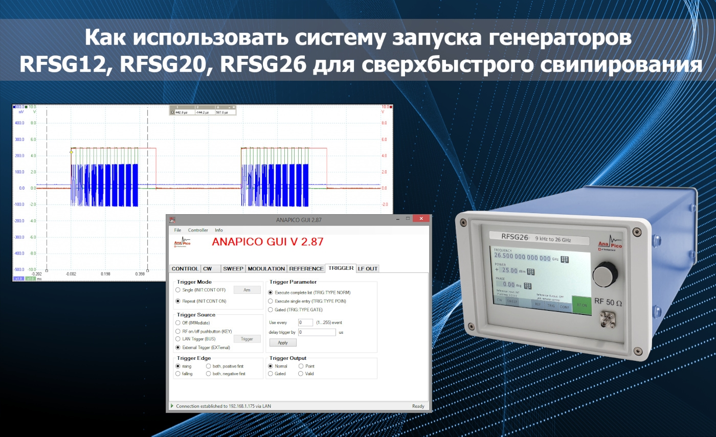 Как использовать систему запуска генераторов RFSG12, RFSG20, RFSG26 для сверхбыстрого свипирования