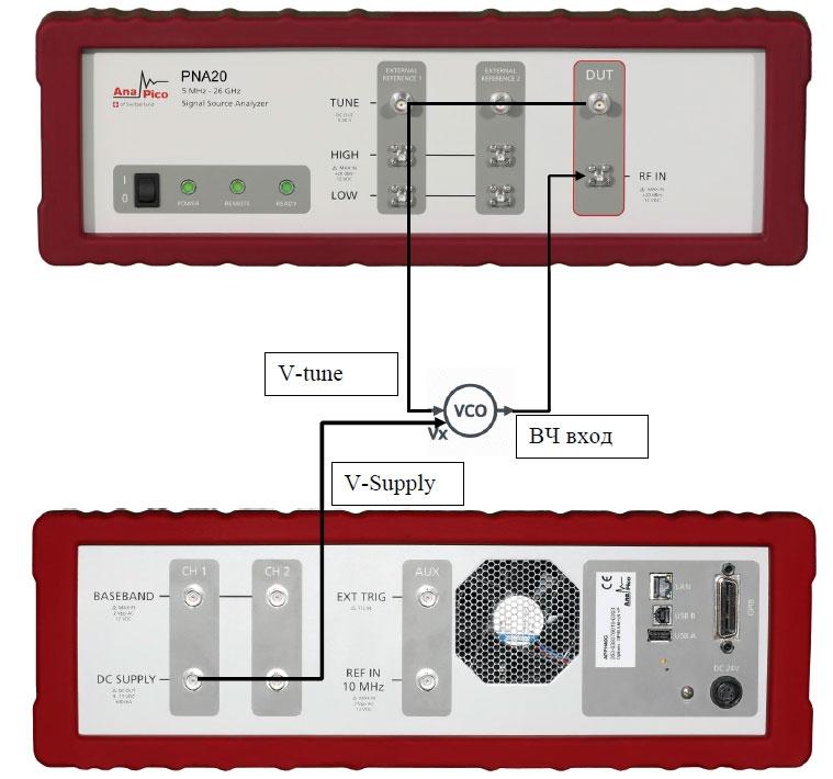 Схема подключения измерения параметров ГУН на анализатор фазового шума AnaPico PNA7, PNA20, PNA40
