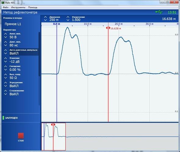 Рефлектометр компьютерный РЕЙС-405/1 Увеличенный фрагмент рефлектограммы