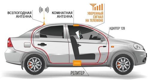 Схема Автомобильный комплект VEGATEL AV1-900E/3G-kit