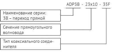 Обозначение КВП серии ADP3B