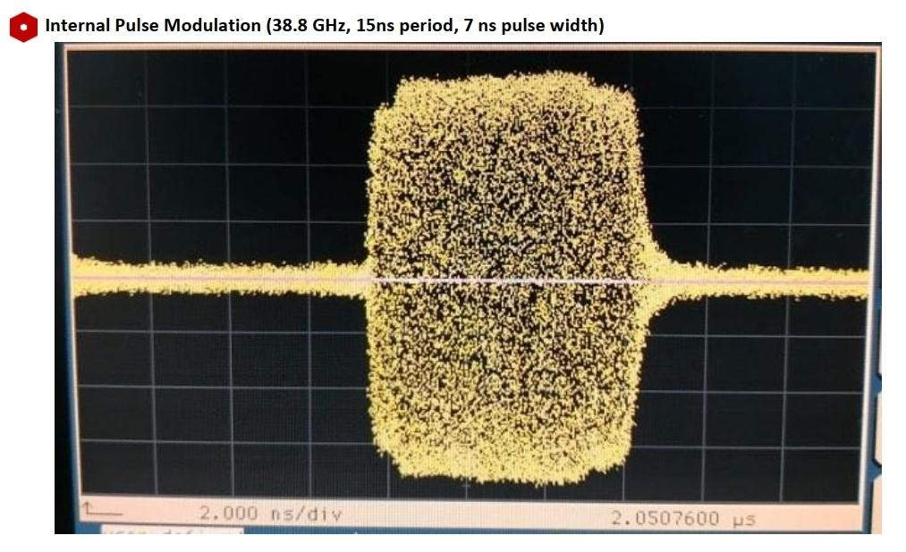 Внутренняя импульсная модуляция (38,8 ГГц, период 15 нс, ширина импульса 7 нс)