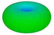 Диаграммы направленности Антенна биконическая UWBA-2-18