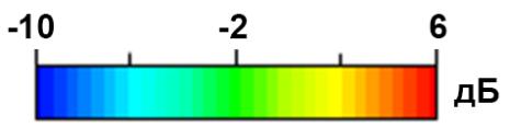 Диаграмма направленности MOA-110 Антенны измерительные всенаправленные MOA-75, MOA-110