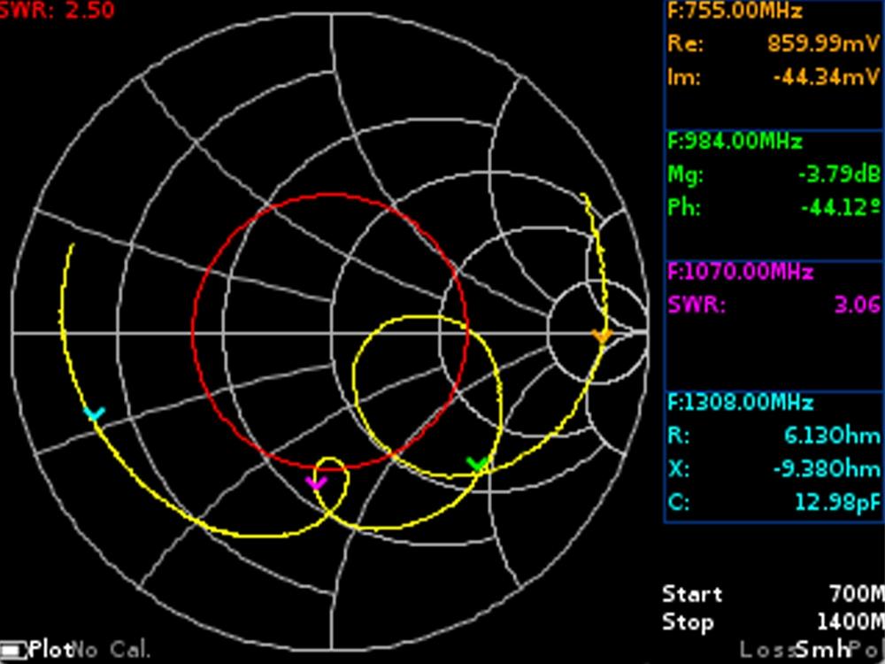 Диаграмма Смита для антенны GSM (900 МГц) ARINST VR 23-3000