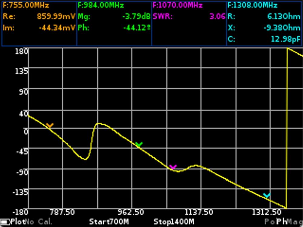 Фаза коэффициента отражения для антенны GSM ARINST VR 23-6200