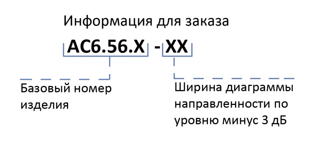Информация для заказа Антенна АC6.56.1