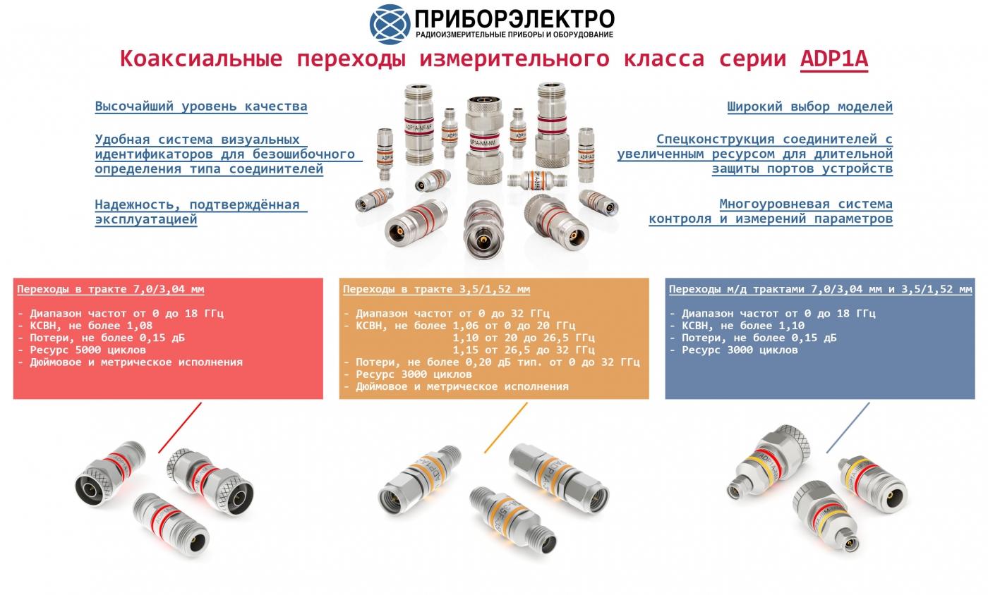 Переходы коаксиальные серии ADP1A
