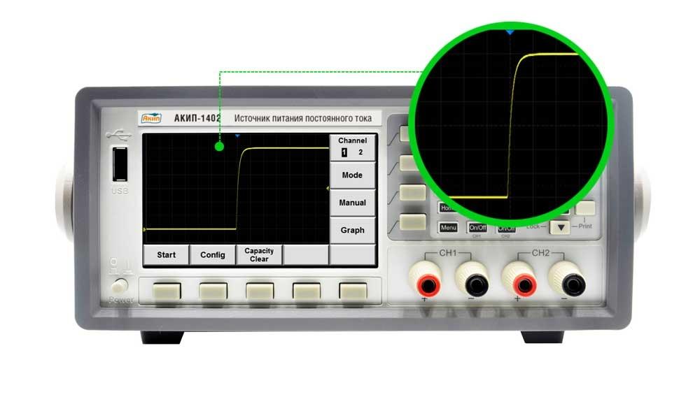 Биполярные источники питания постоянного тока АКИП™. Тестирование светодиодов и изделий на их базе без перегрузки по току