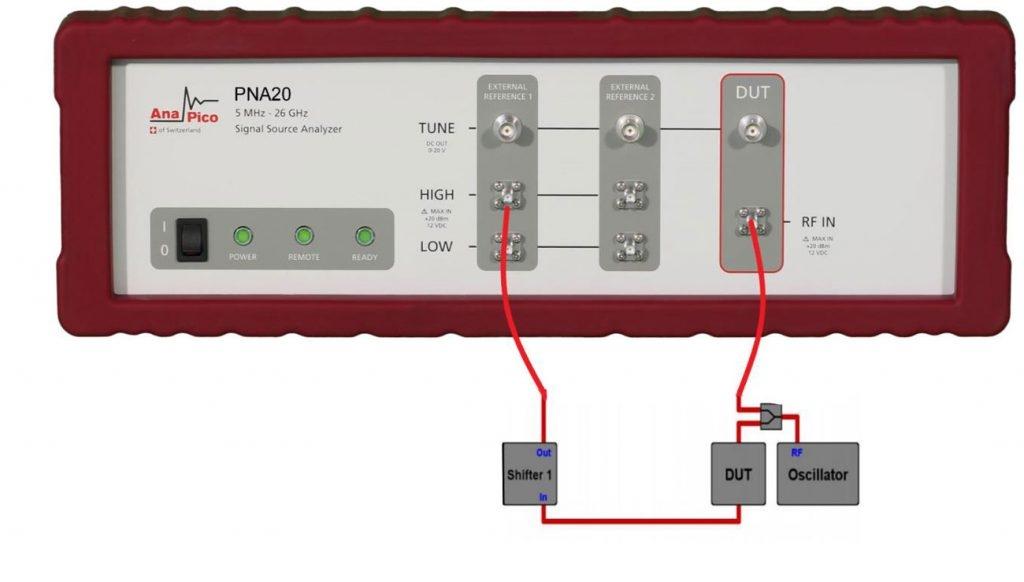 Измерение вносимого фазового шума методом фазового детектора Анализатор фазовых шумов AnaPico PNA20